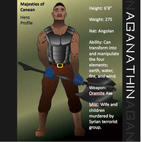 Aganathin Profile